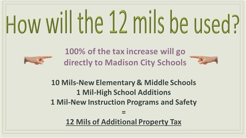 Chart saying 100 percent for schools. (10 mils for construction, 1 mil for high school expansion, 1 mil instruction/safety